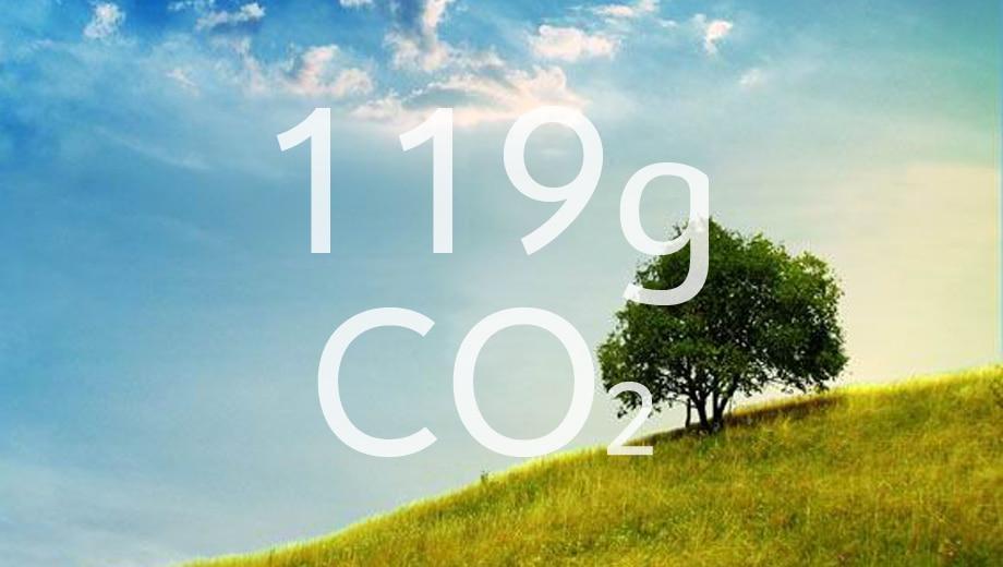 environnement-citroen-c4-aircross